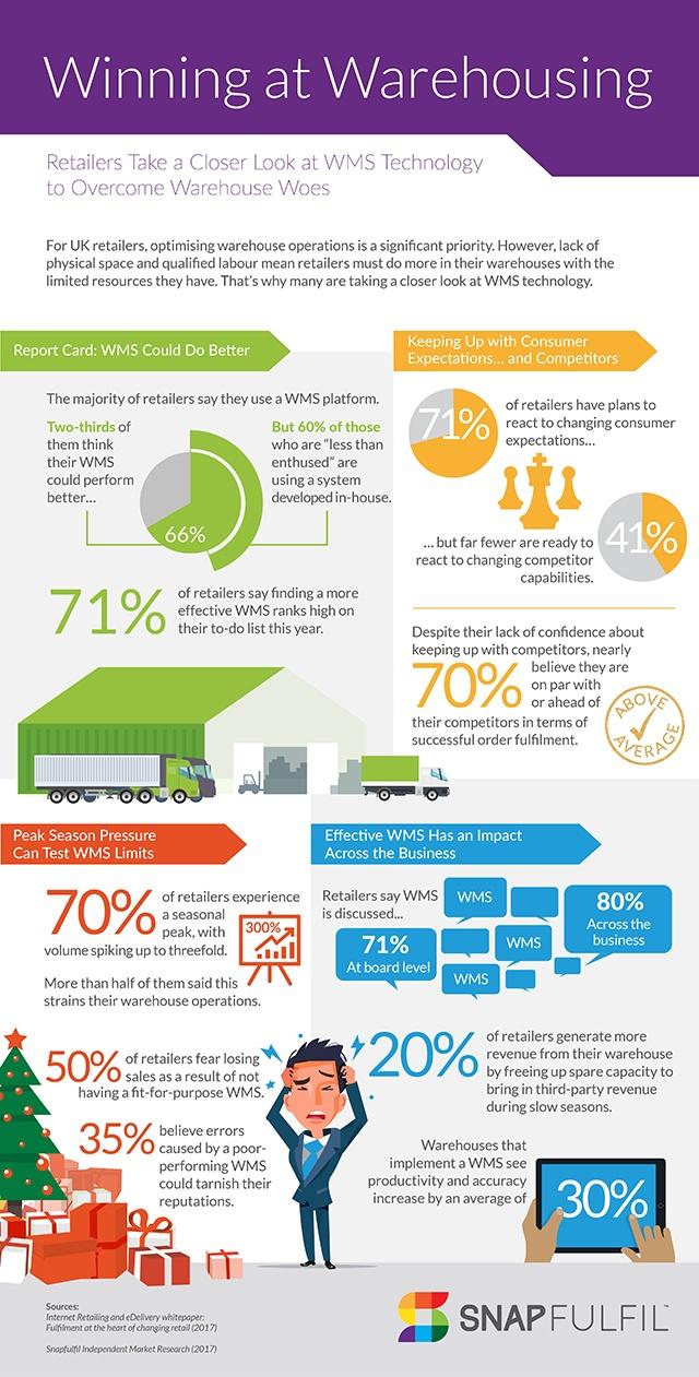infographic_winning-at-warehousing_FINAL-640w.jpg